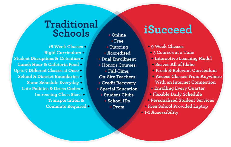 year round education a worthwhile transformation essay Sample action research essays and  practice teaching to provide the best possible education for  is a year-round series of intense learning.