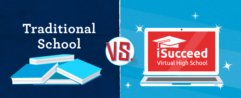 online v traditional school Just as with any course or program, online costs vary greatly depending on the school, student circumstances and program our search tool makes it easy for students to compare schools and programs online degree costs there are not many personal expenses when attending an online university versus a traditional.